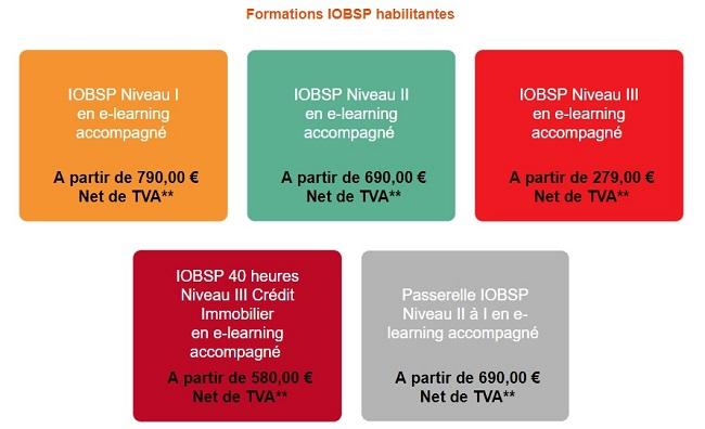 formation iob tarif