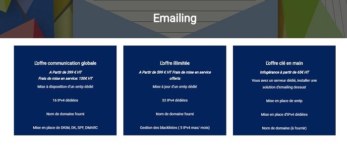 solution e-mailing