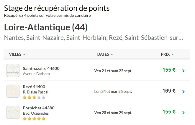 permis a points saint nazaire